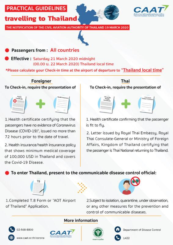 Corona FAQ Thai 200363 03